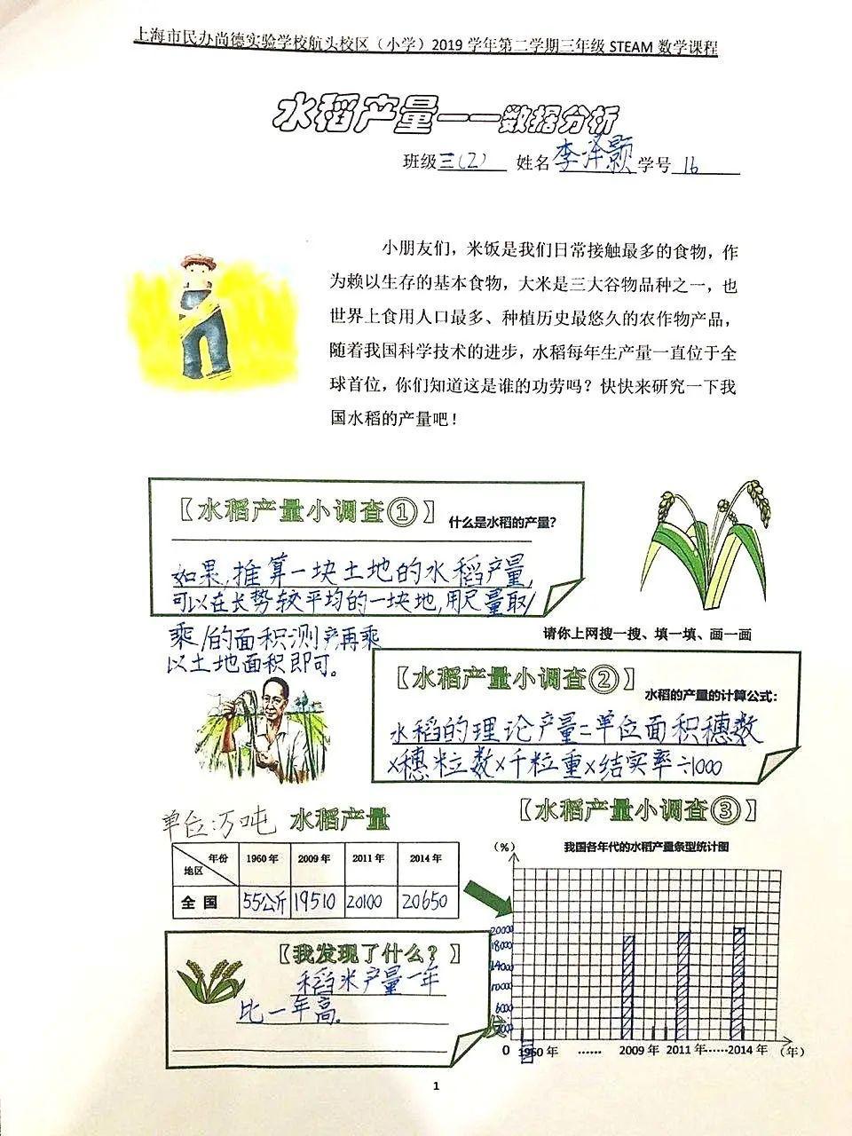 """影响世界的中国植物  ——尚德航头校区""""根系文化""""跨学科综合探究课程(二)图片_524287"""