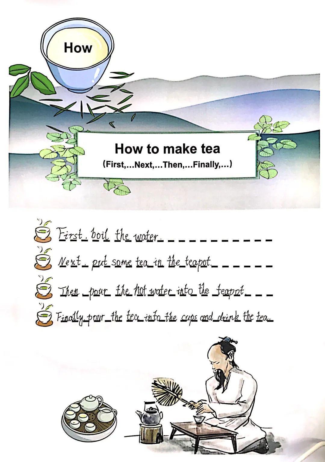 """影响世界的中国植物  ——尚德航头校区""""根系文化""""跨学科综合探究课程(二)图片_1267650600228229401496703205375"""