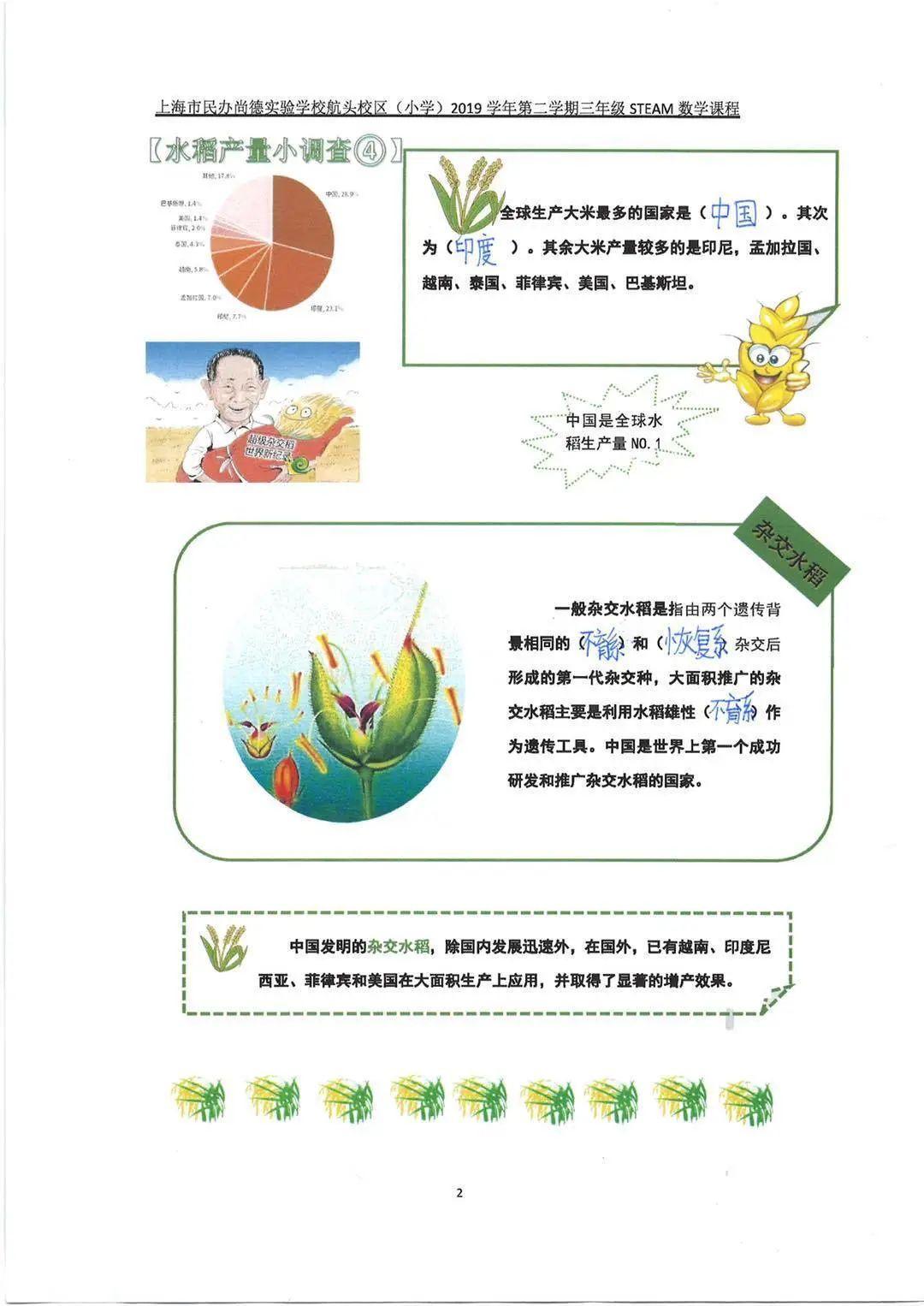 """影响世界的中国植物  ——尚德航头校区""""根系文化""""跨学科综合探究课程(二)图片_2097151"""