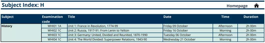 """10月ALevel大考时间最全汇总,""""逆风翻盘""""已进入倒计时!内容图片_8"""