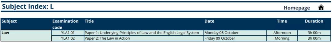 """10月ALevel大考时间最全汇总,""""逆风翻盘""""已进入倒计时!内容图片_10"""