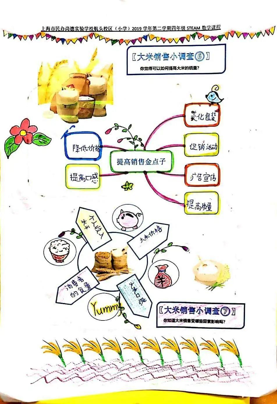 """影响世界的中国植物  ——尚德航头校区""""根系文化""""跨学科综合探究课程(二)图片_536870911"""