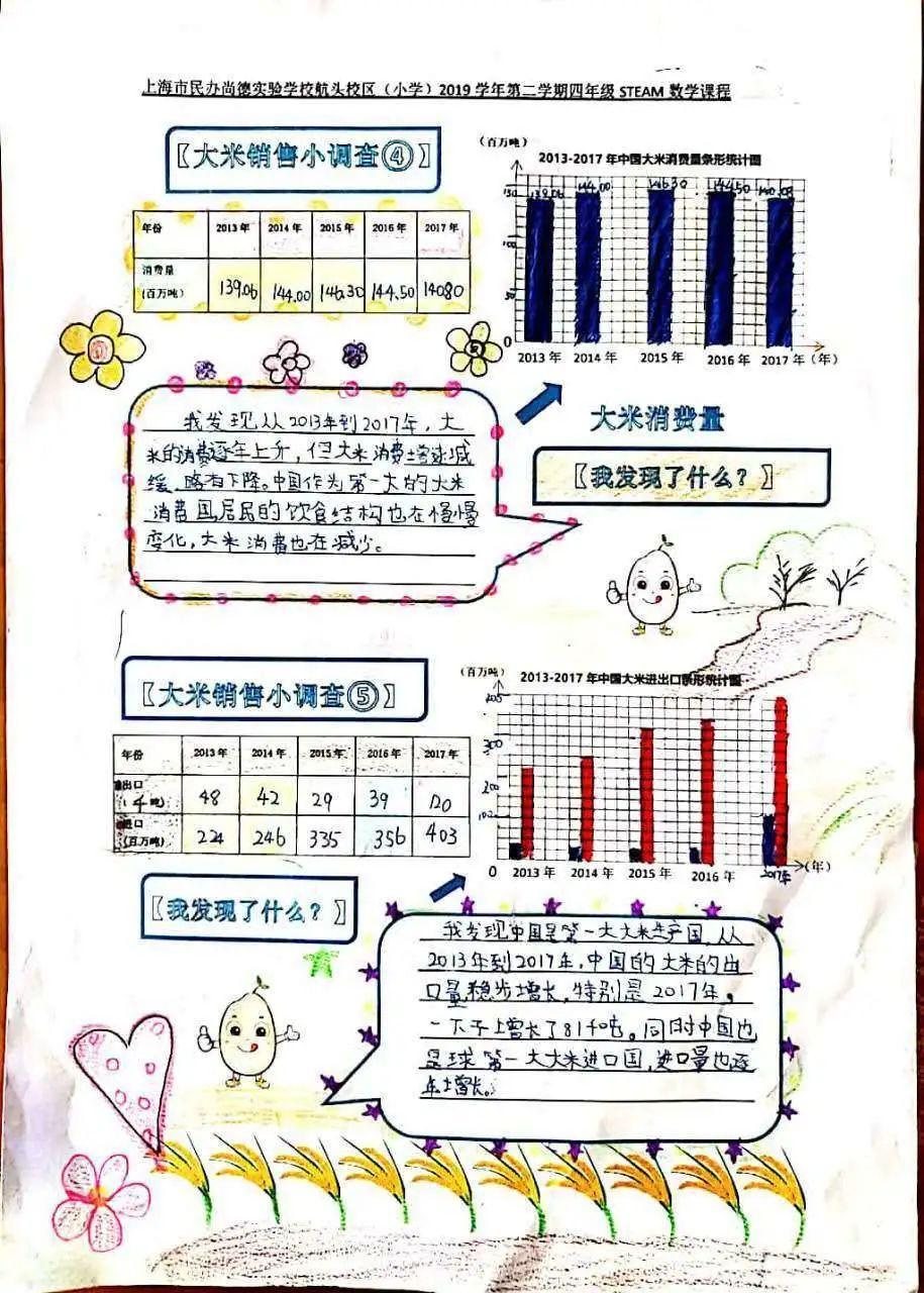 """影响世界的中国植物  ——尚德航头校区""""根系文化""""跨学科综合探究课程(二)图片_268435455"""