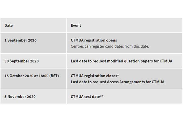 牛剑笔试   剑桥计算机科学专业入学前测:CTMUA的备考指南内容图片_4