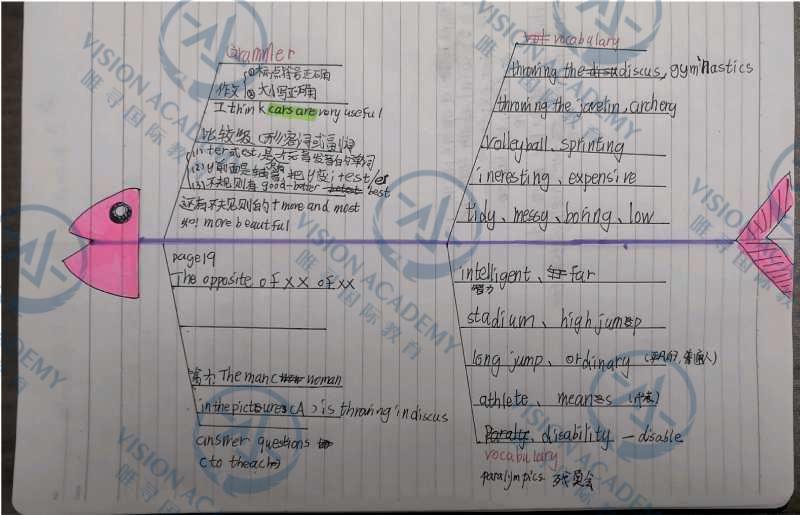 美食爱旅游的爱丁堡学姐:我的课堂,有爱有温度有方法内容图片_17