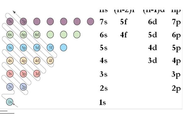 干货 巧记IB化学酸碱盐溶解度规则和口诀内容图片_1