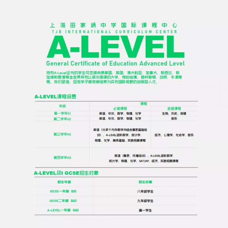 2021上海田家炳中学招生简章发布 来看看春招考试难度如何内容图片_2