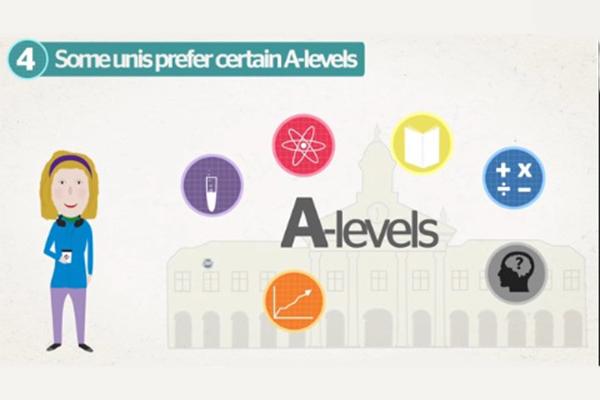 想申请英国大学热门专业 ALevel选课就选这几门内容图片_2