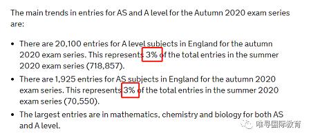 2020ALEVEL秋季大考数据公布 数学补考人数占1/5内容图片_4