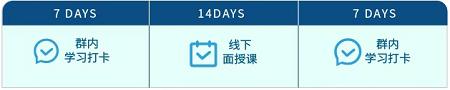 2021北京雅思封闭训练营报名开启 雅思破7终于有希望了内容图片_4