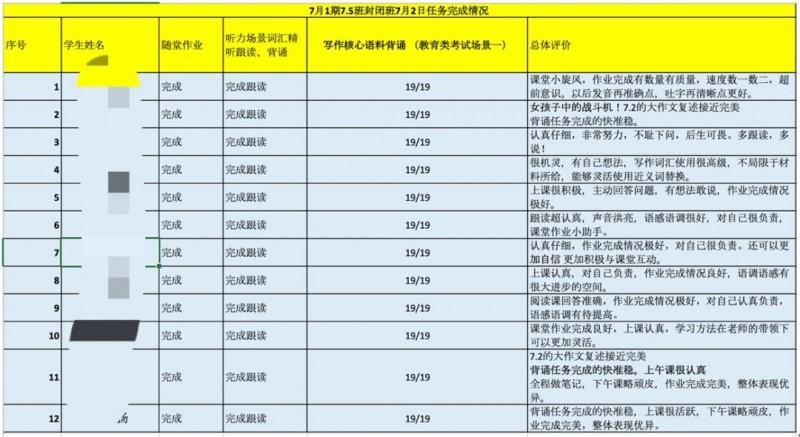 2021北京雅思封闭训练营报名开启 雅思破7终于有希望了内容图片_7