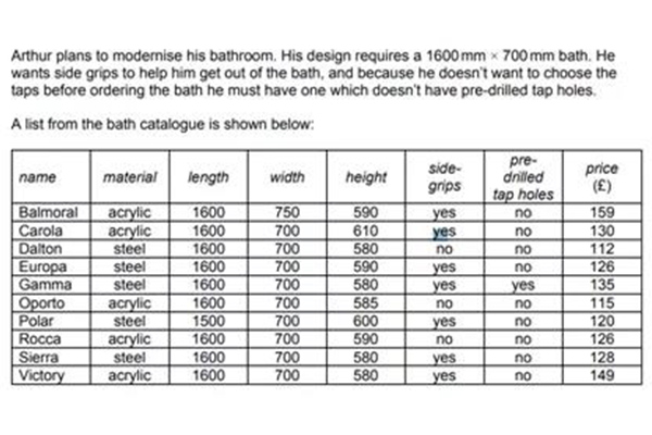 牛津大学TSA考试section1真题解析内容图片_1