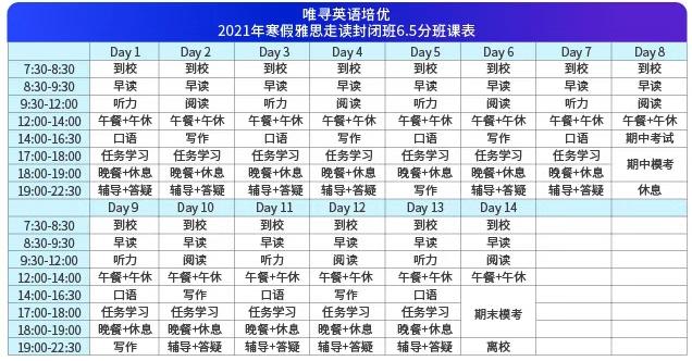 2021北京雅思封闭训练营报名开启 雅思破7终于有希望了内容图片_6