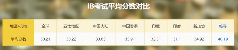 IB中文文学A 真的不值得选吗 内容图片_8