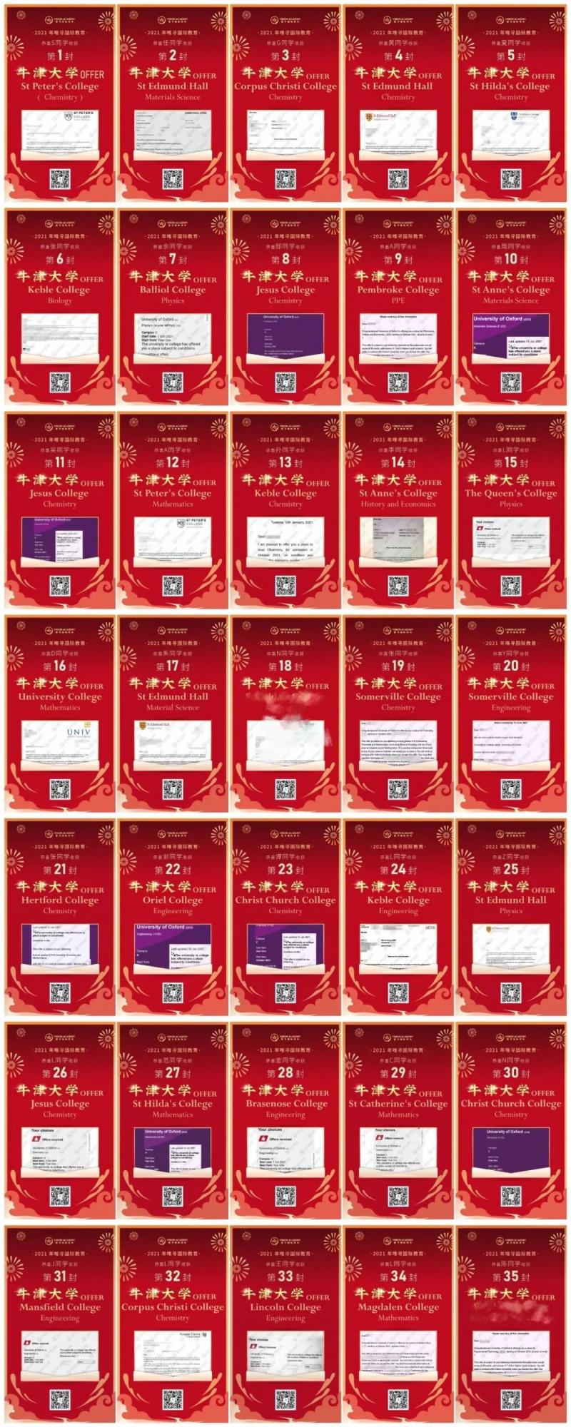 67封牛津大学offer到达,唯寻再创纪录,2021英国大学offer已超800封内容图片_4