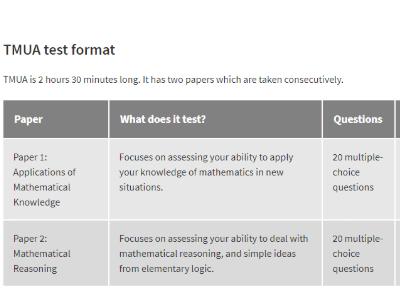 LSE数学系都在鼓励参加的TMUA数学考试是什么?据说参加就能提升录取成功率?