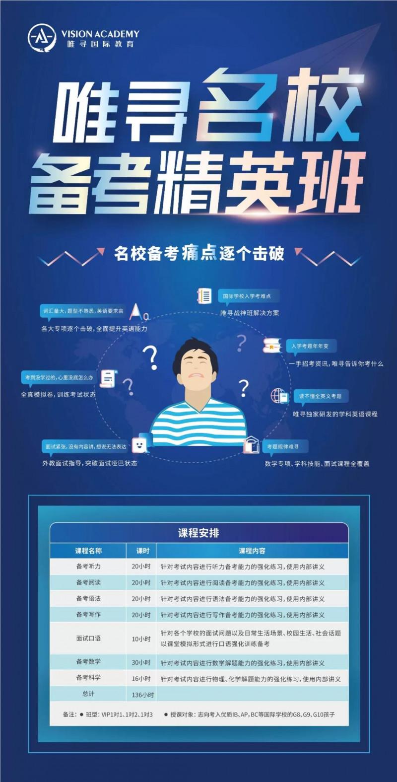 2021上海国际学校秋招时间汇总,领科 包玉刚 光剑的入学考试该这样准备内容图片_8
