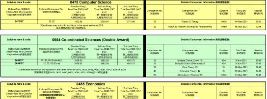 2021CAIE夏季大考时间表来了 还不赶紧收下这份Alevel科目复习计划内容图片_3