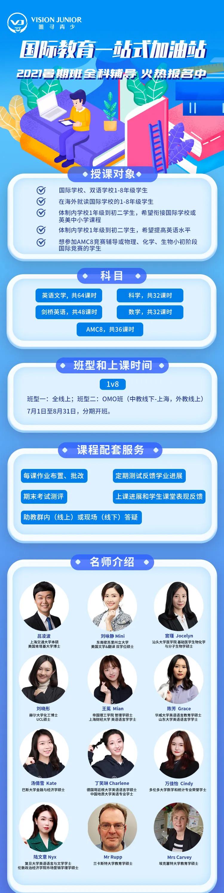 上海国际学校难进吗?原来这些孩子都是走了这些双保险内容图片_3