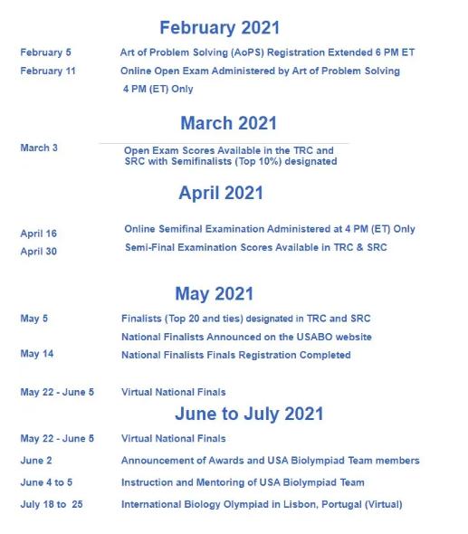 还有10天2021USABO竞赛报名时间截止  想上藤校G5的考生看过来内容图片_1