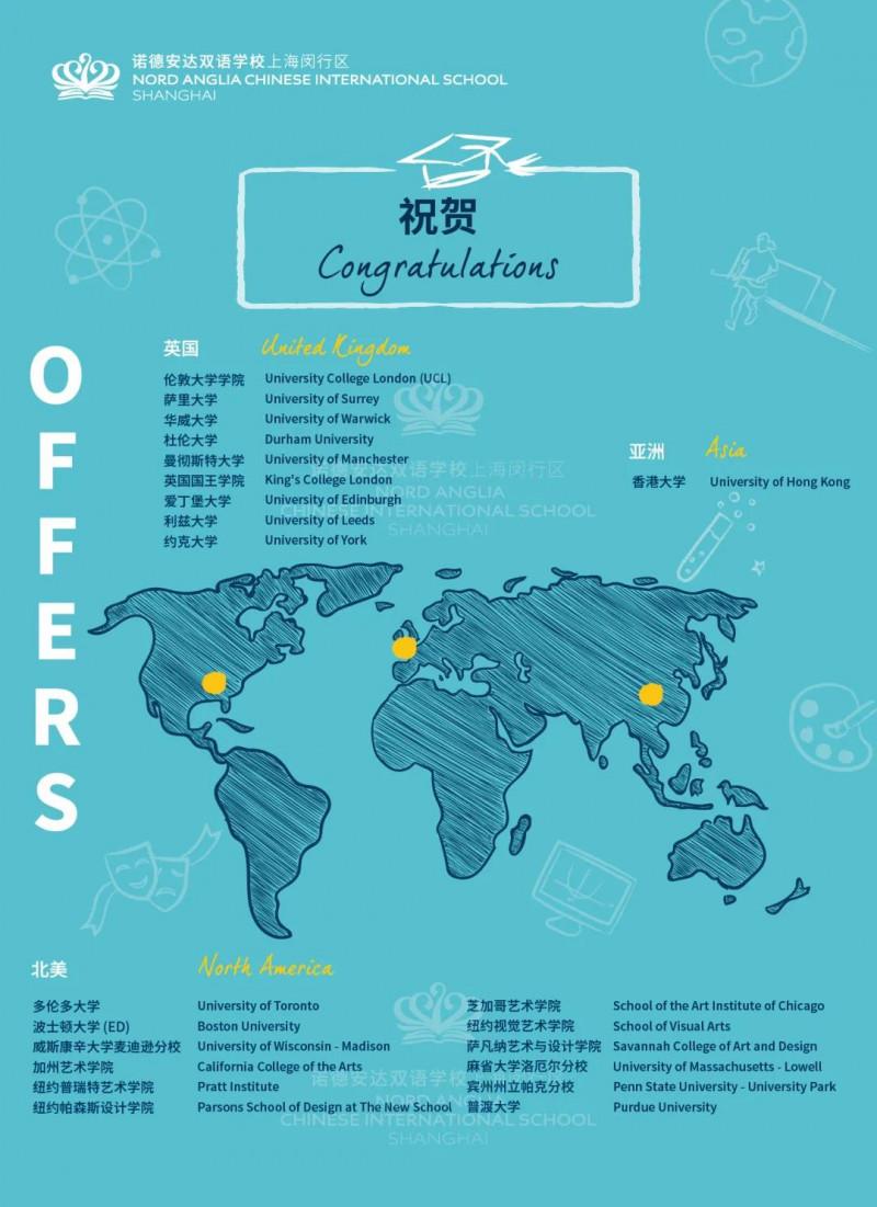 上海诺德双语学校怎么样?录取情况 平均分 学费整理介绍内容图片_2