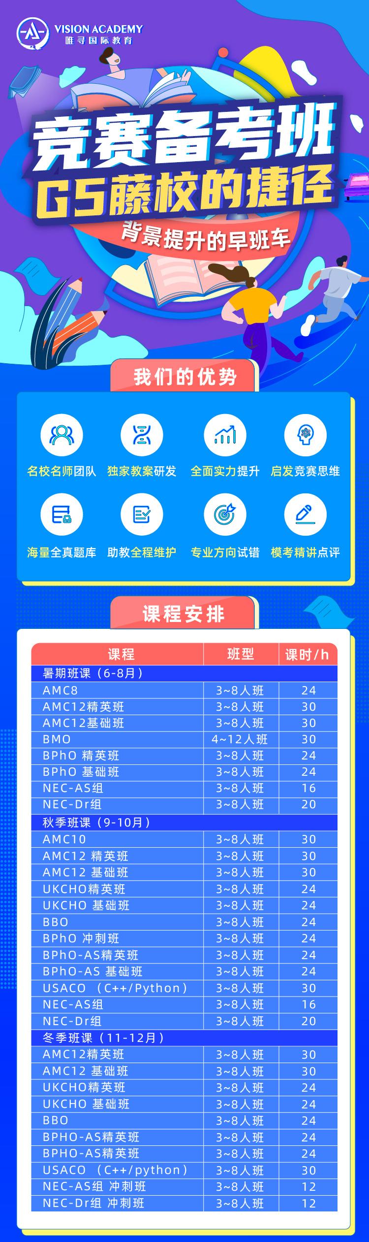 国际商科竞赛有哪些 除了NEC IEP这些竞赛也很加分内容图片_7