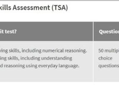 牛津TSA考试需要多少分呢?如何准备2022年牛津TSA考试呢?让你一键GET到很全准备