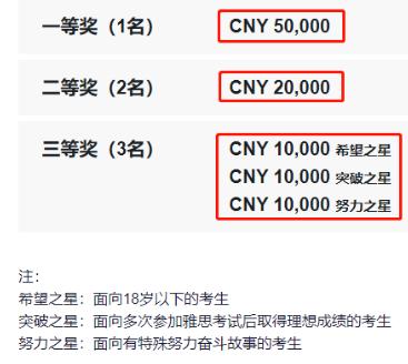 雅思奖学金申请时间于4月29日开启 雅思考得好能拿5万块?内容图片_2