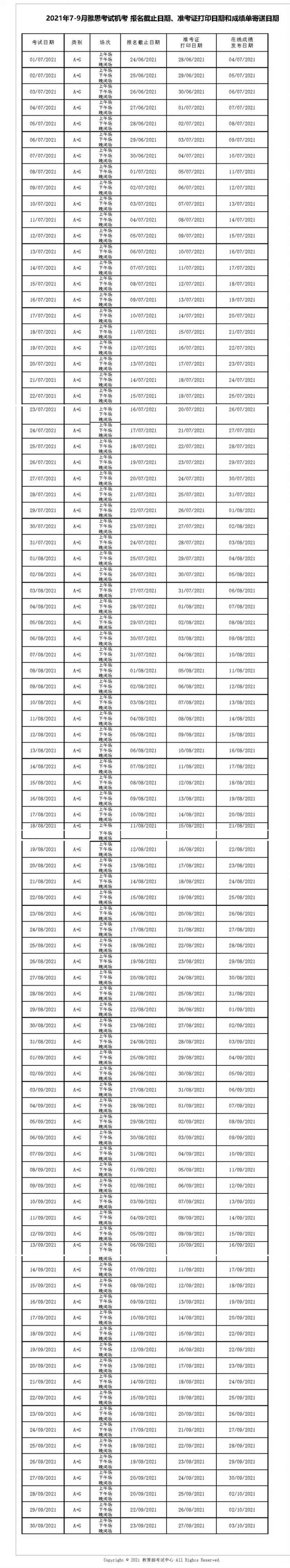 雅思奖学金申请时间于4月29日开启 雅思考得好能拿5万块?内容图片_7