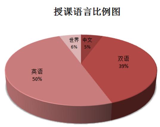 上海闵行区美高双语学校学费如何呢?2021年的秋招已经开始了内容图片_2