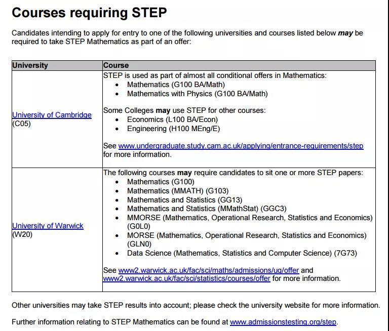 官方STEP报名渠道已开放,报名时间 费用 方法与备考指南一键整理内容图片_2