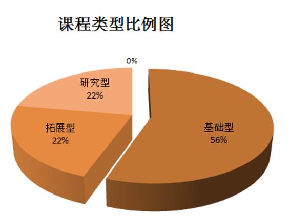 上海闵行区美高双语学校学费如何呢?2021年的秋招已经开始了内容图片_1