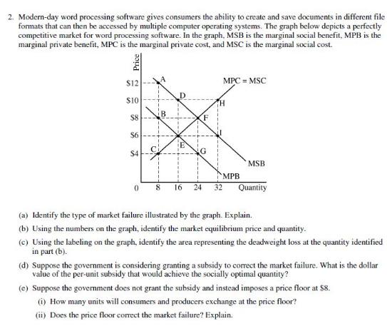 AP经济FR真题分享来了 据说拿5分的同学都会用真题来总结考点内容图片_6