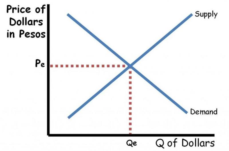 AP经济FR真题分享来了 据说拿5分的同学都会用真题来总结考点内容图片_3