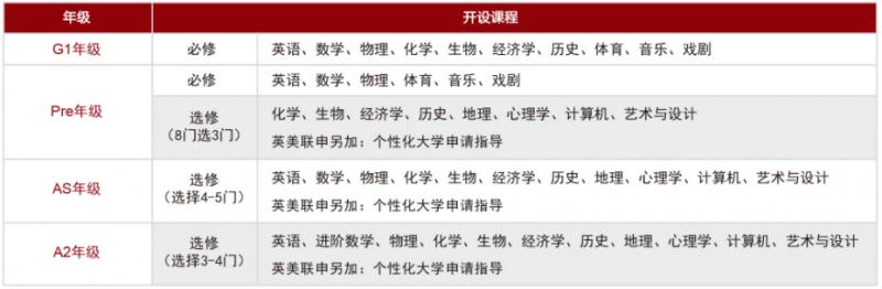 上海光华剑桥怎么样 牛剑预录取年年领跑华东地区内容图片_6