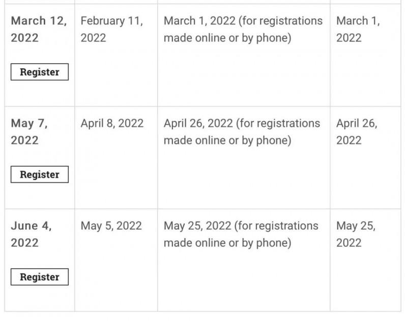 2021SAT下半年考位提前公布 改变后的报名流程你清楚吗内容图片_3