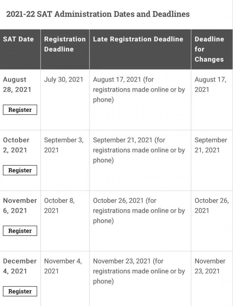 2021SAT下半年考位提前公布 改变后的报名流程你清楚吗内容图片_2