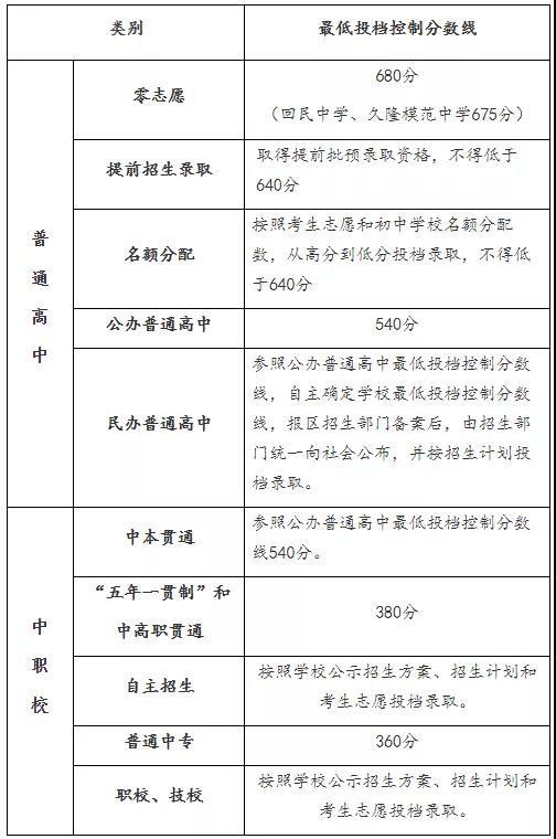 上海国际学校怎么考 先定位才能找准备考方向内容图片_2