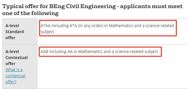 英本申请有哪些专业推荐呢?想毕业就高薪这份专业榜单你值得拥有内容图片_14