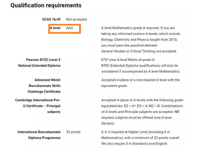 伯明翰大学计算机本科申请要求介绍,ALEVEL IB 排名分数线大起底内容图片_2