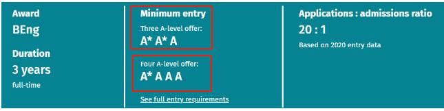 英本申请有哪些专业推荐呢?想毕业就高薪这份专业榜单你值得拥有内容图片_5