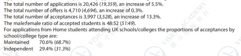 牛津剑桥录取率有多少 今年本科申请又扩招啦内容图片_4