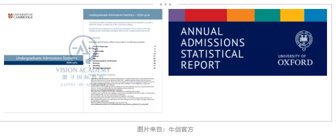 牛津剑桥录取率有多少 今年本科申请又扩招啦内容图片_2