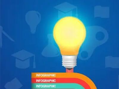 适合高中生参加的国际性商科竞赛分享  赶紧来为你的藤校申请加光环吧内容图片_2