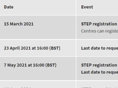 2021年STEP考试查分流程分享  快来了解详情早日查分