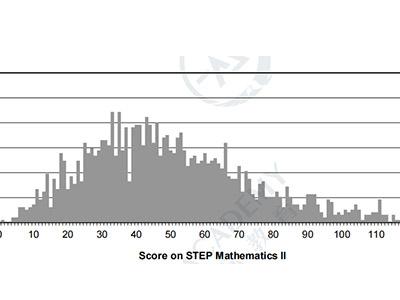 剑桥STEP考试几分能拿S?92分 2021年有5.9%学生拿到