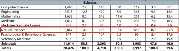 剑桥自然科学入学考试NSAA怎么复习 2021年考点增加要特别注意内容图片_3