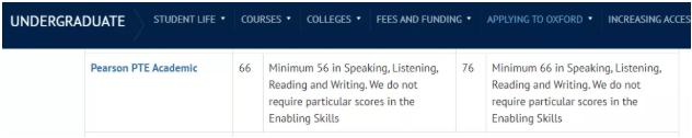 PTE英语考试这几方面调整了  快来唯寻一起备考吧内容图片_4