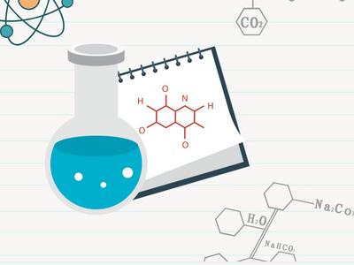 IB化学实验题怎么做呢?来看看这几种题型都有哪些答题捷径内容图片_1