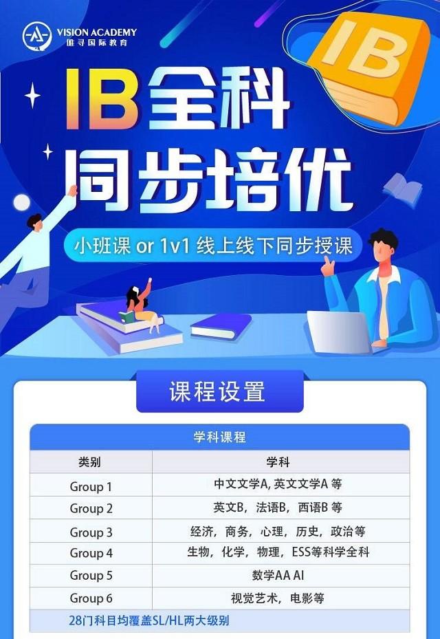 ib申请香港大学本科要考几分 高排名院校得36以上内容图片_3